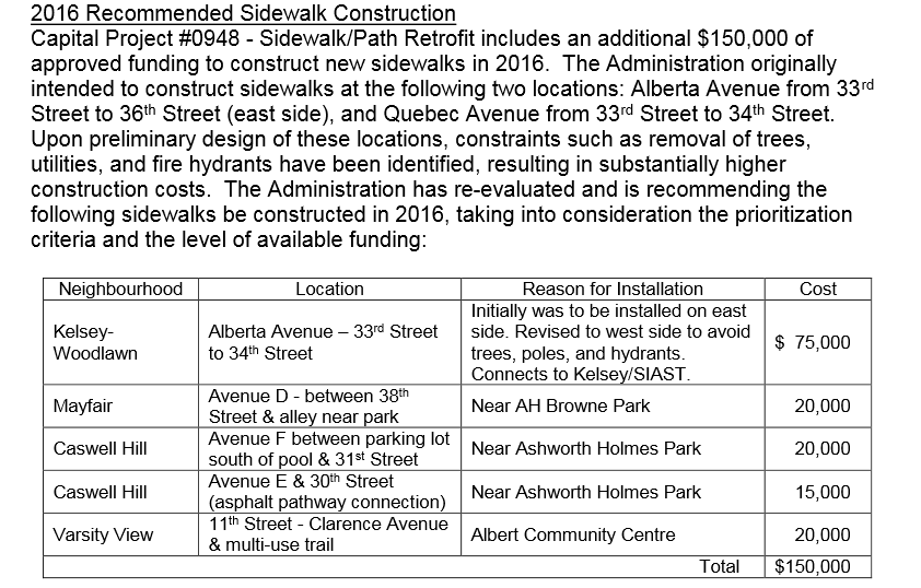 Already approved sidewalk infill in 2016.